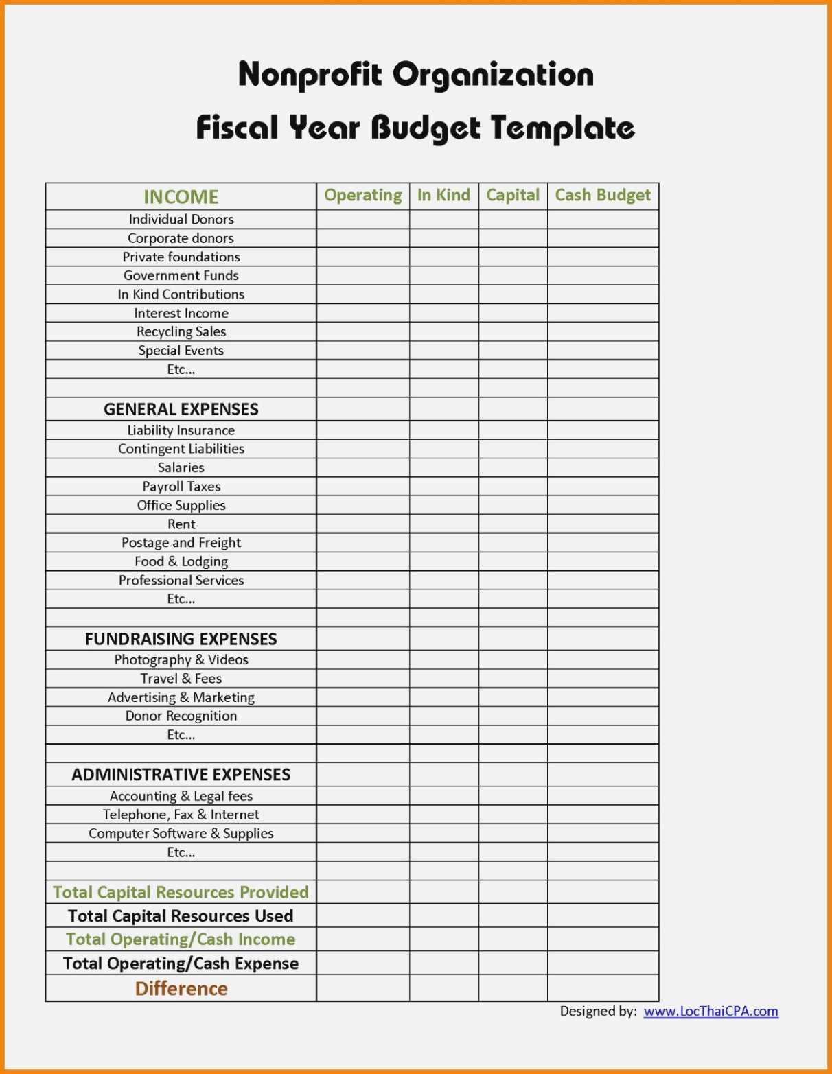 001 Template Ideas Treasurer Report Non Profit Luxury Donor Inside Treasurer Report Template Non Profit