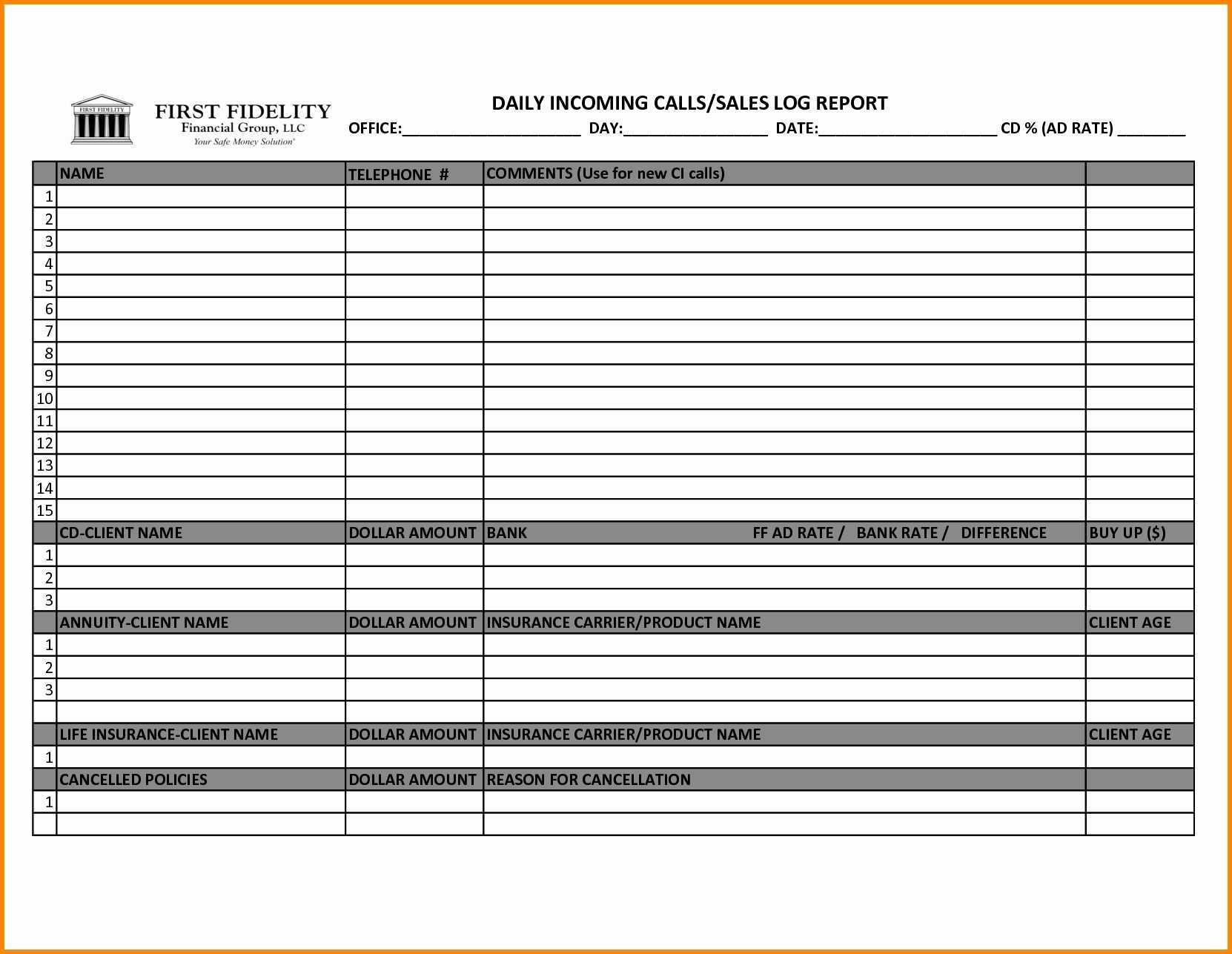 004 Template Ideas Sales Calls Report Sample Call Reports Or Inside Sales Call Reports Templates Free
