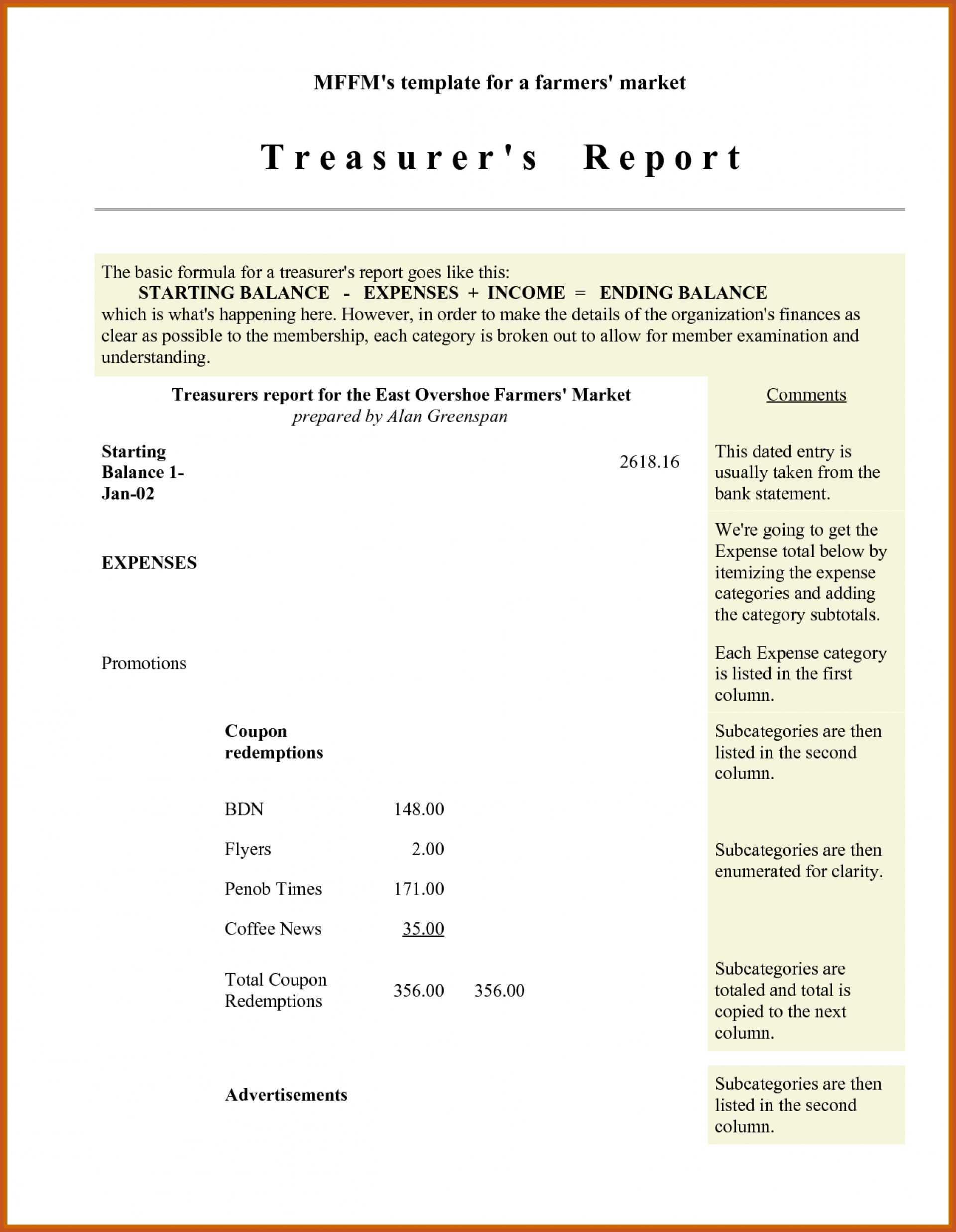 007 Treasurers Report Template Non Profit Excel Ideas Inside Treasurer Report Template