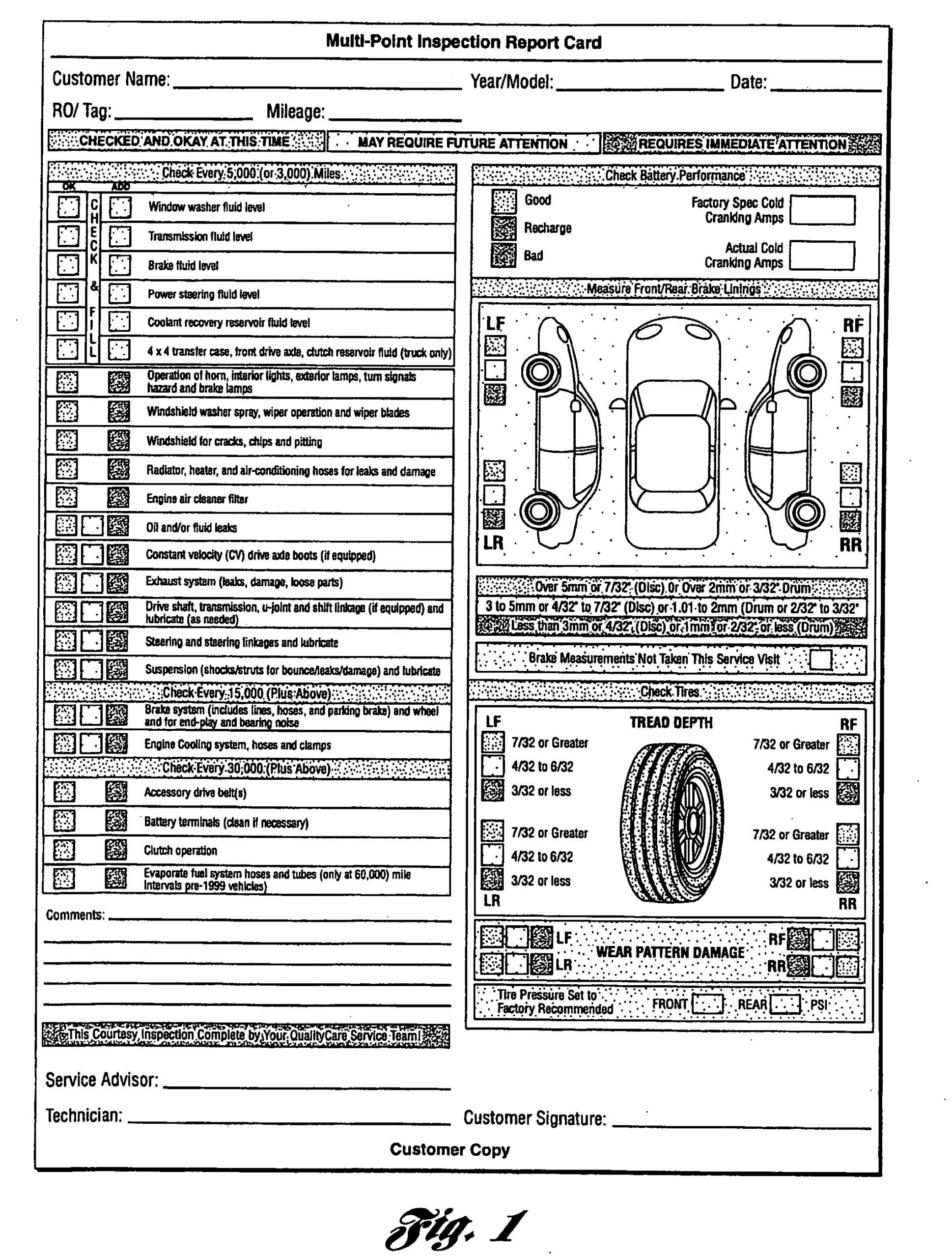 012 Driver Vehicle Inspection Report Template Free Annual With Regard To Vehicle Inspection Report Template
