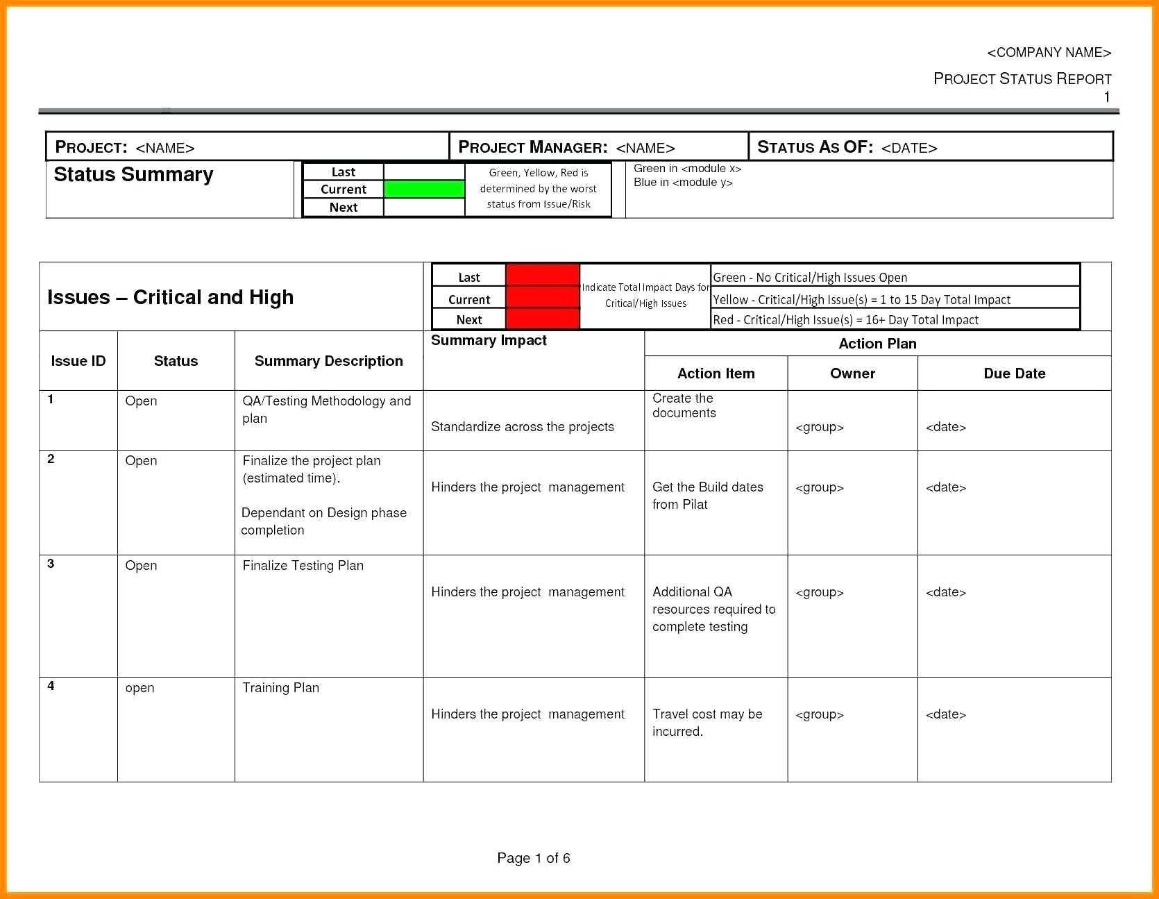 012 Template Ideas Ic Weekly Project Status Report For Testing Daily Status Report Template