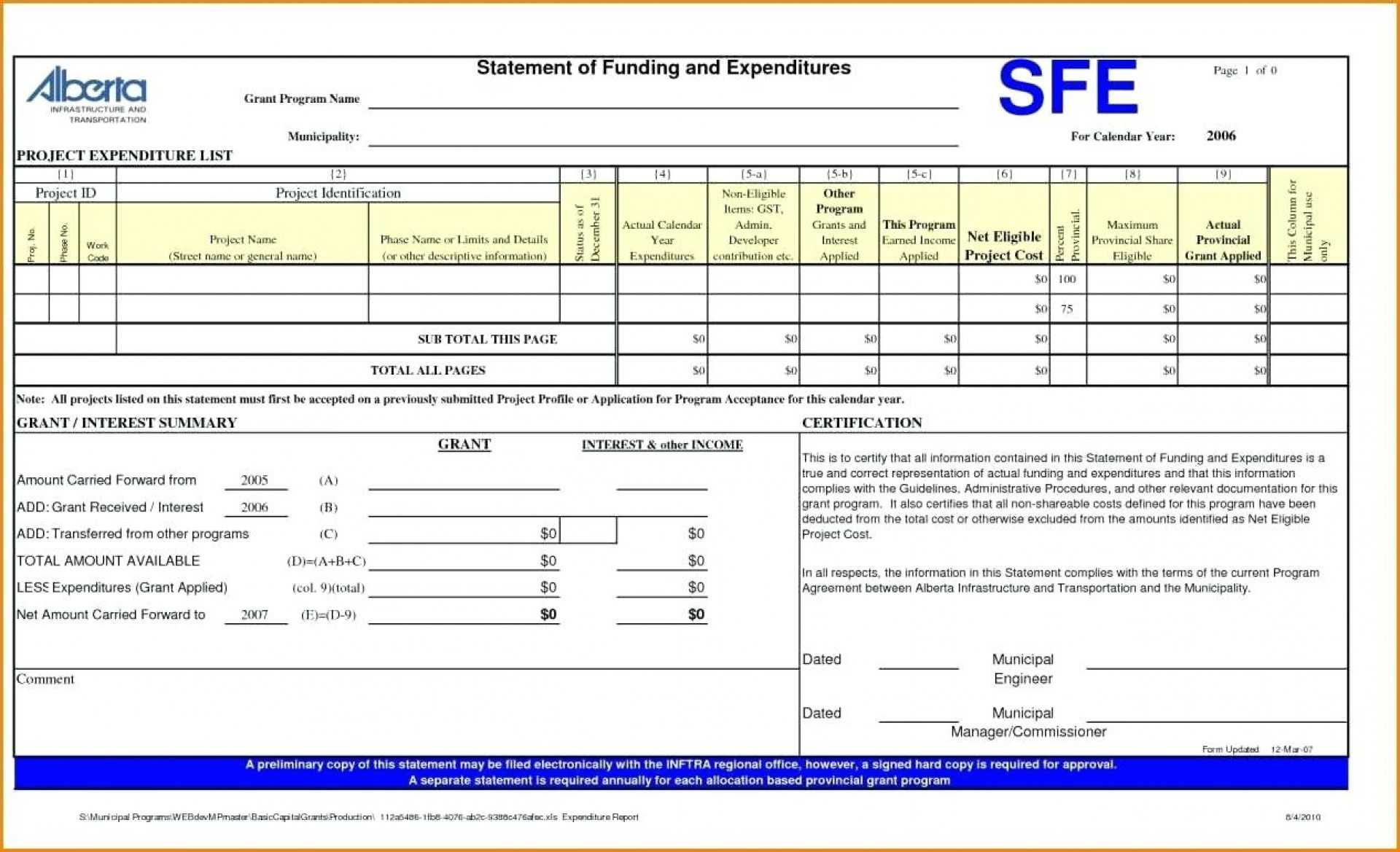 015 Project Report Format Excel Template Ideas Status For For Agile Status Report Template