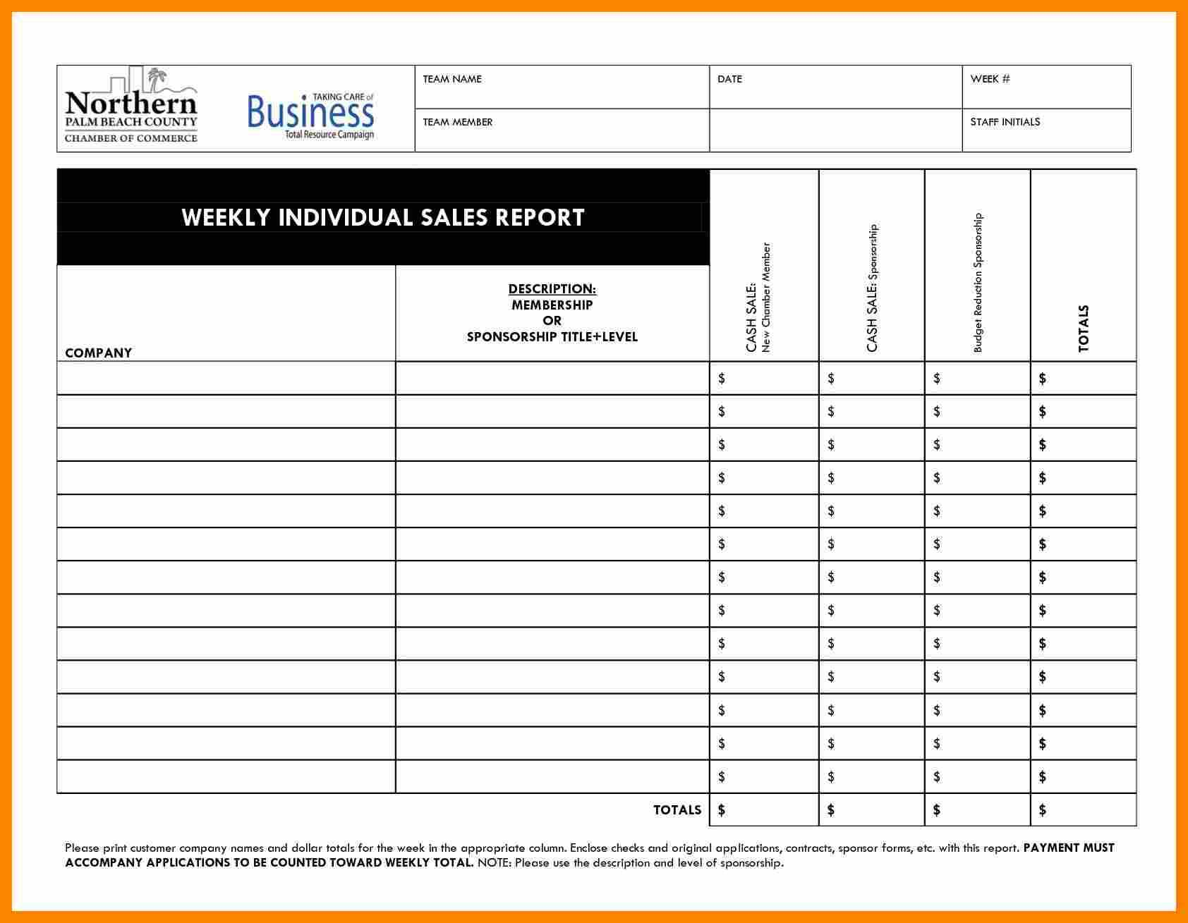 015 Template Ideas Weekly Sales Reports Templates Daily Within Excel Sales Report Template Free Download