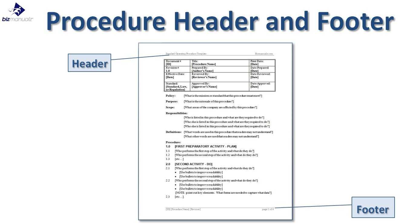 034 Standard Operating Procedure Template Word Ideas Within Free Standard Operating Procedure Template Word 2010