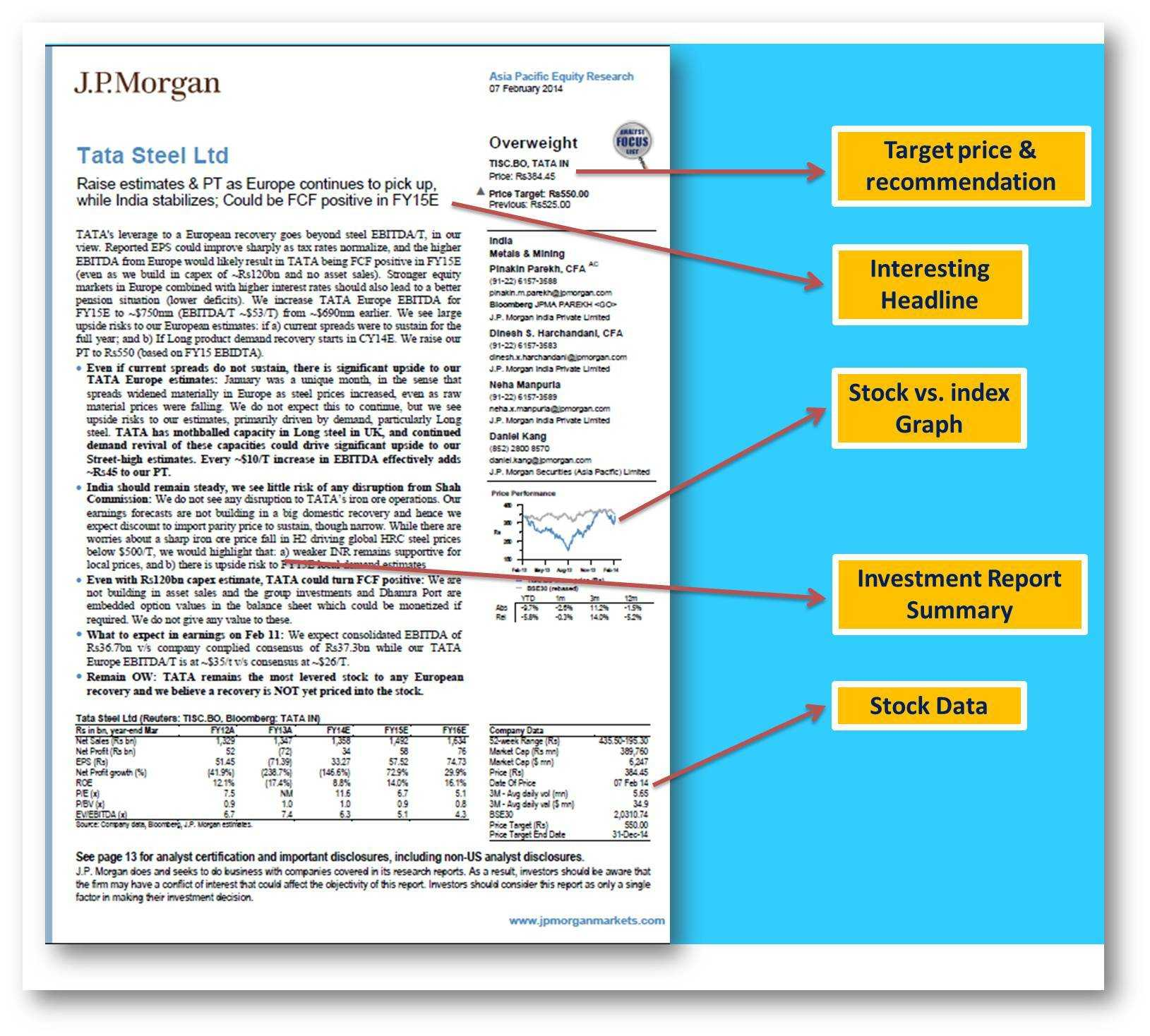 10 Powerful Golden Rules To Write Equity Research Report throughout Equity Research Report Template