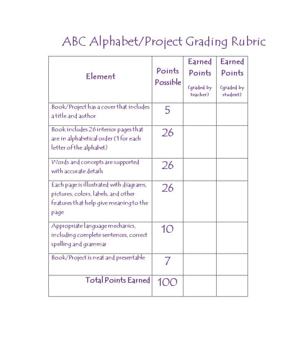 46 Editable Rubric Templates (Word Format) ᐅ Template Lab Throughout Blank Rubric Template