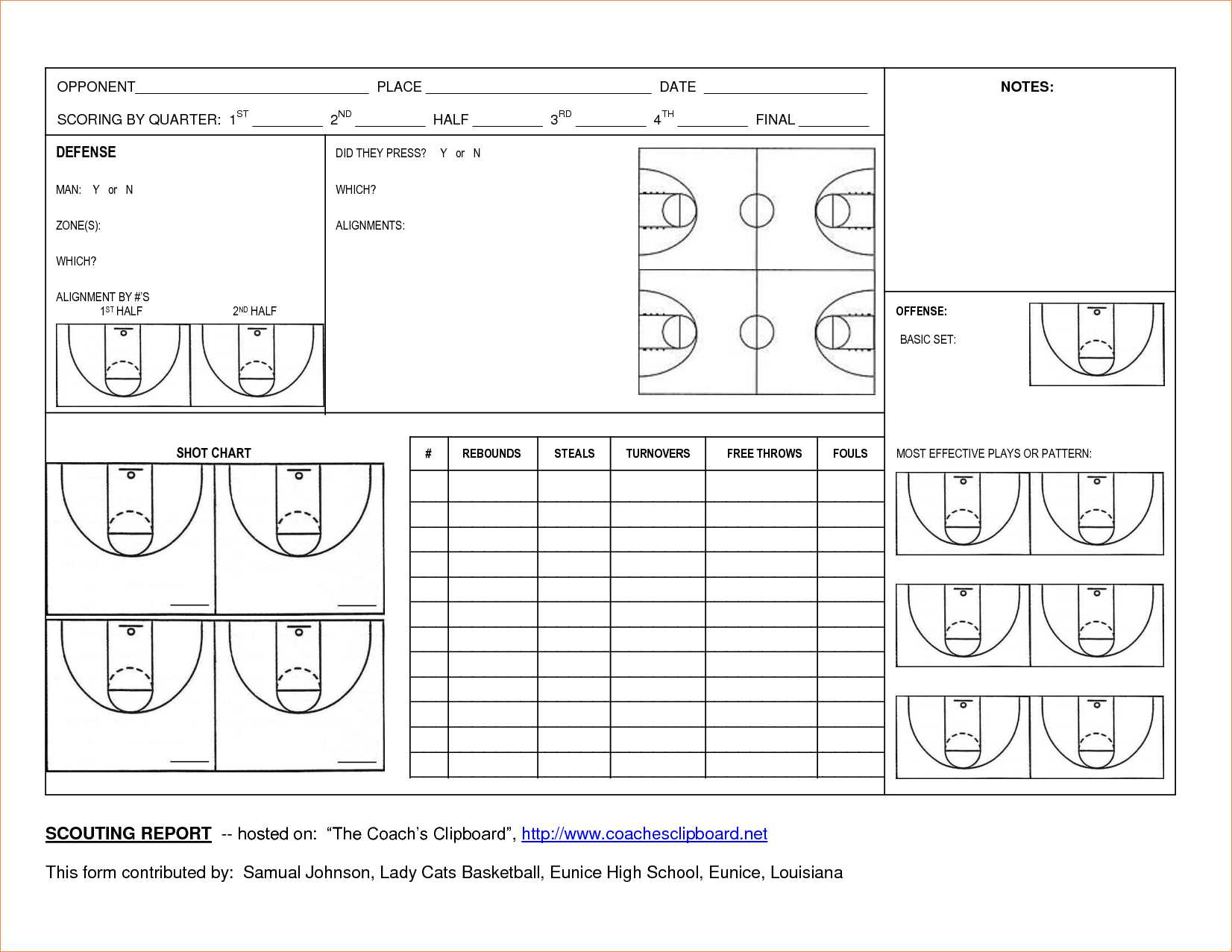 775 Basketball Scouting Report Template Sheets Inside Scouting Report Basketball Template
