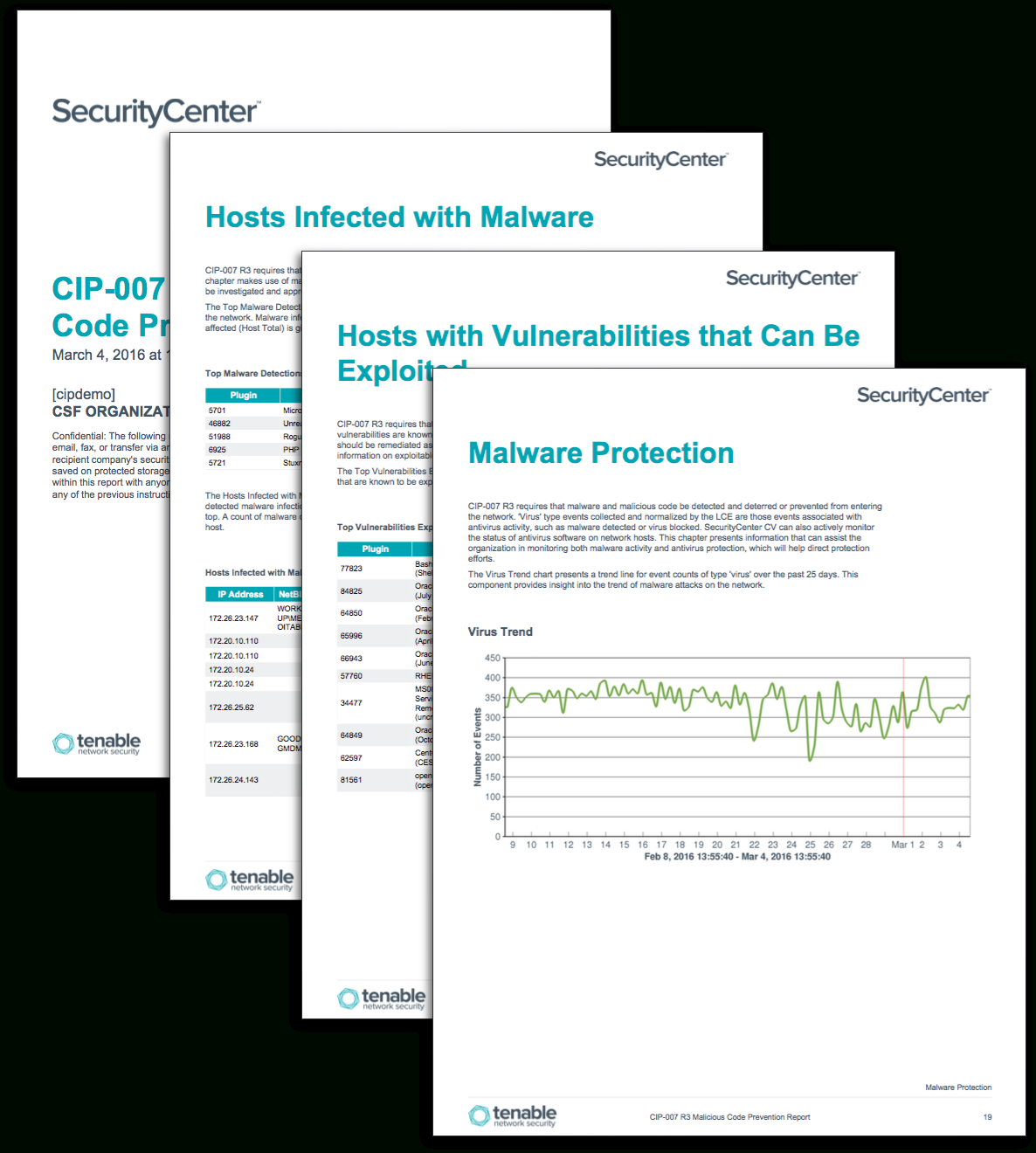 Cip 007 R3 Malicious Code Prevention Report - Sc Report Within Reliability Report Template