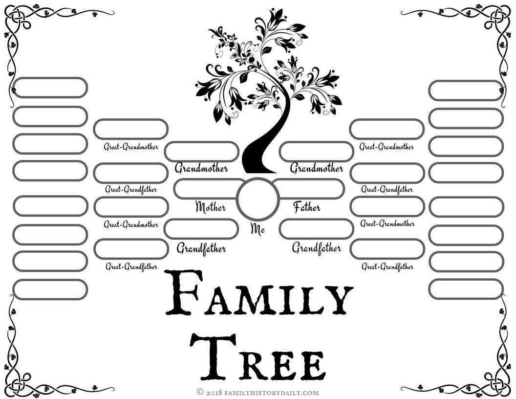 Fill In The Blank Family Tree - Mahre.horizonconsulting.co With Regard To Fill In The Blank Family Tree Template