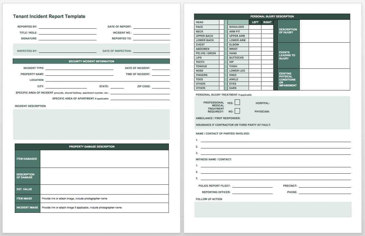 Free Incident Report Templates & Forms | Smartsheet Intended For Incident Report Log Template