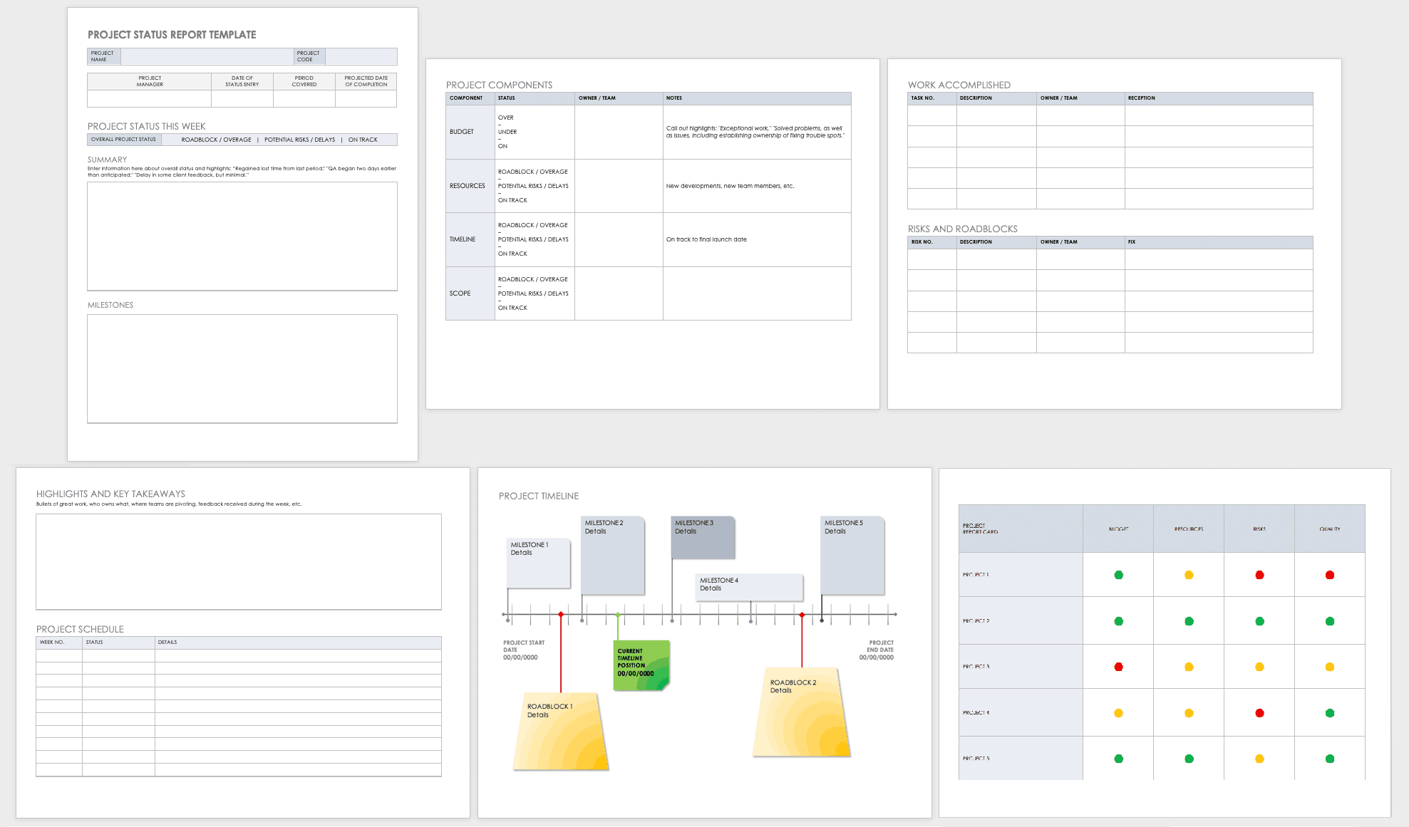 Free Project Report Templates | Smartsheet With Regard To Work Summary Report Template
