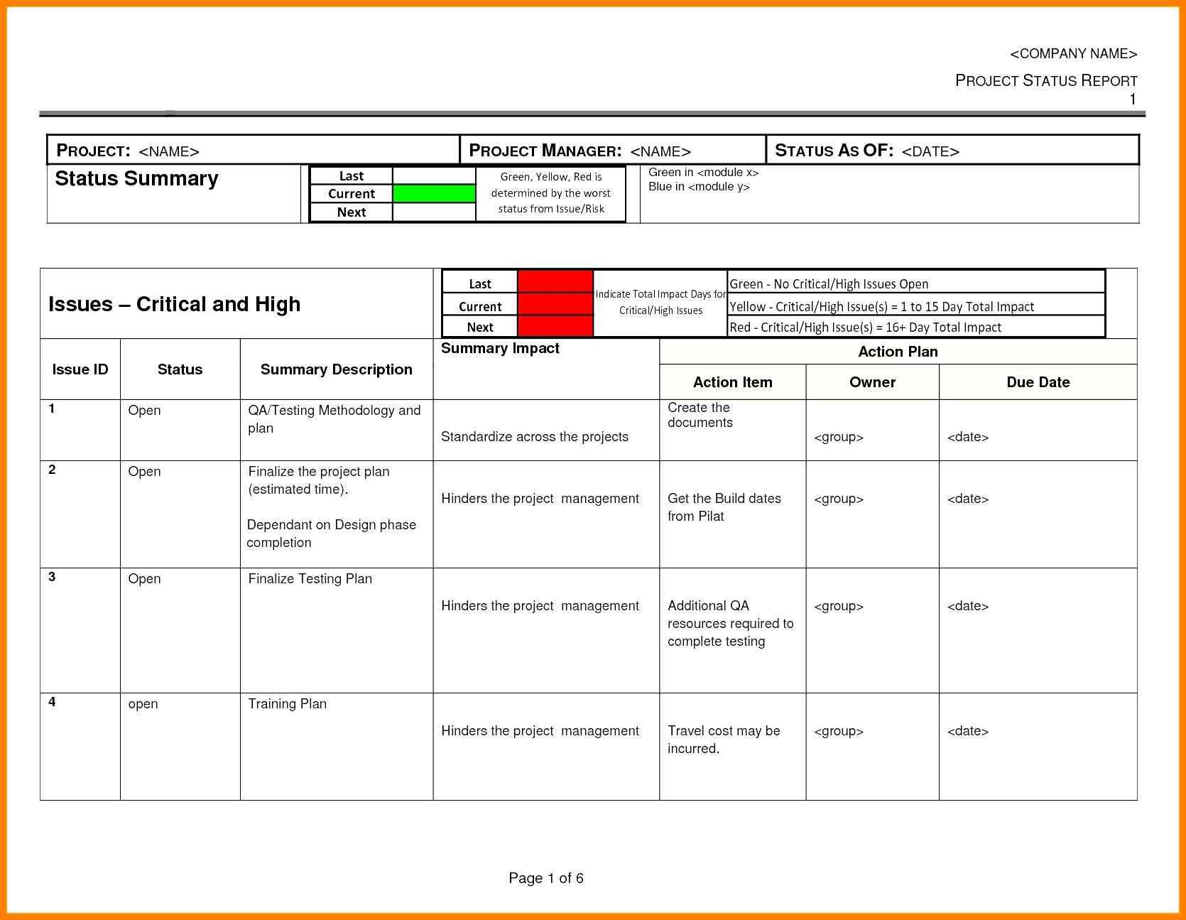 Frightening Status Report Template Excel Ideas Format With Regard To Test Summary Report Excel Template