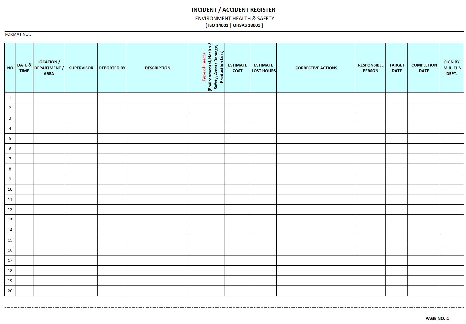 Incident / Accident Register - In Incident Report Register Template