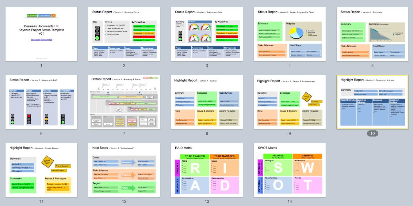 Keynote Status Template - Clear & Successful Status Reports throughout Agile Status Report Template