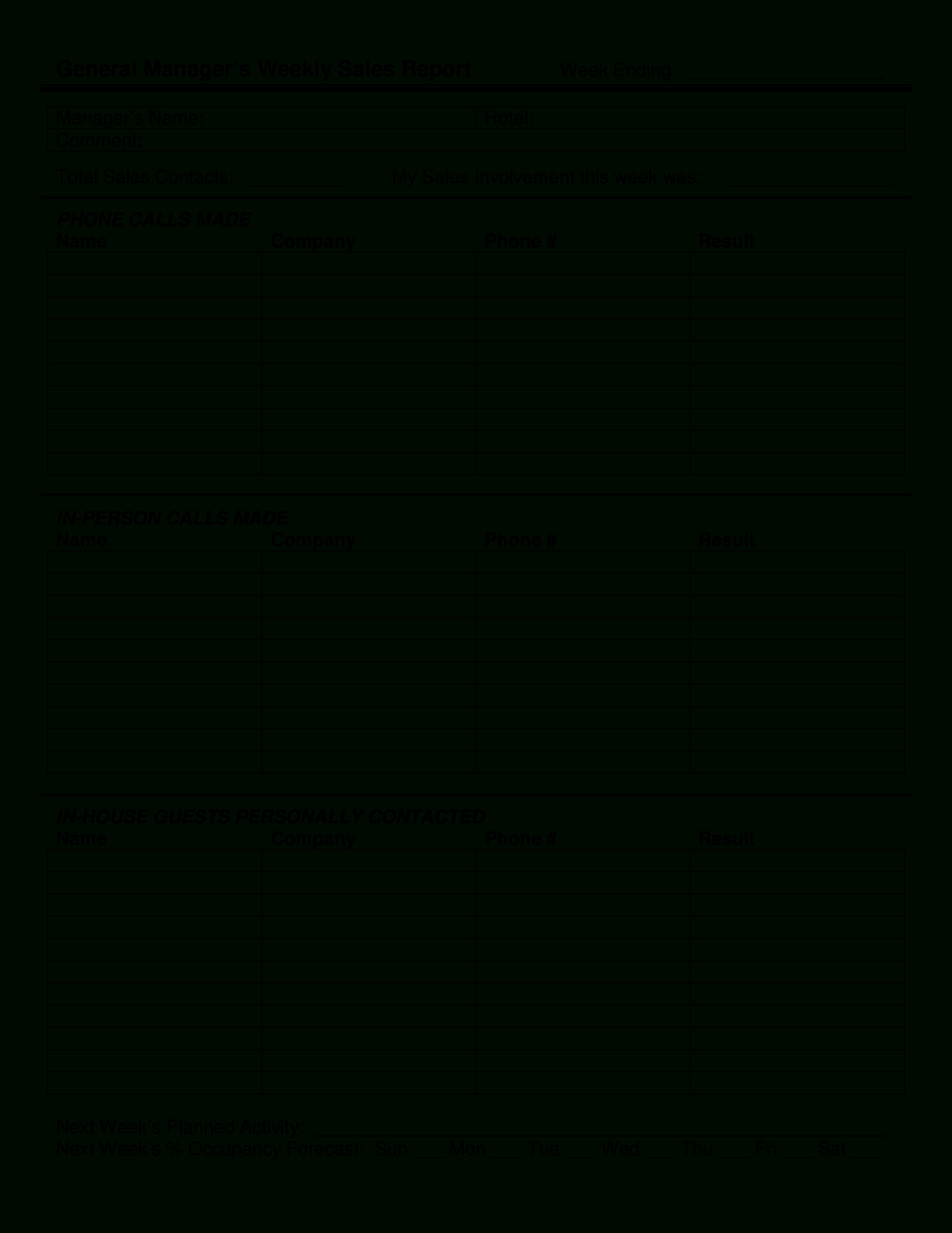 Manager Weekly Sales Report Template | Templates At With Weekly Manager Report Template
