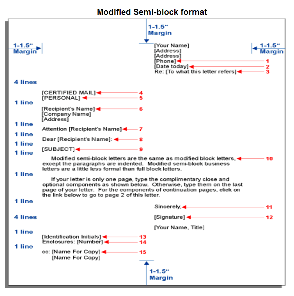 Modified Semi Block Format | Formal Letter In Modified Block Letter Template Word