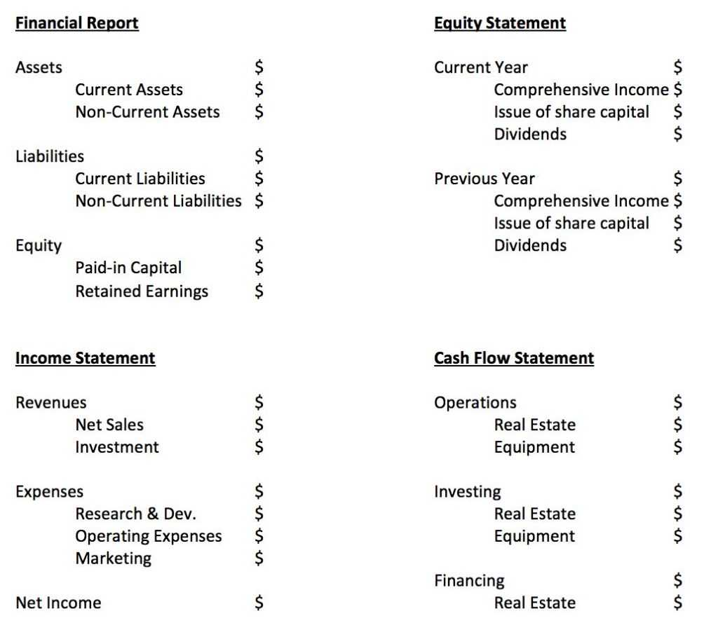 Monthly Financial Reporting Template For Board Of Directors Within Monthly Board Report Template