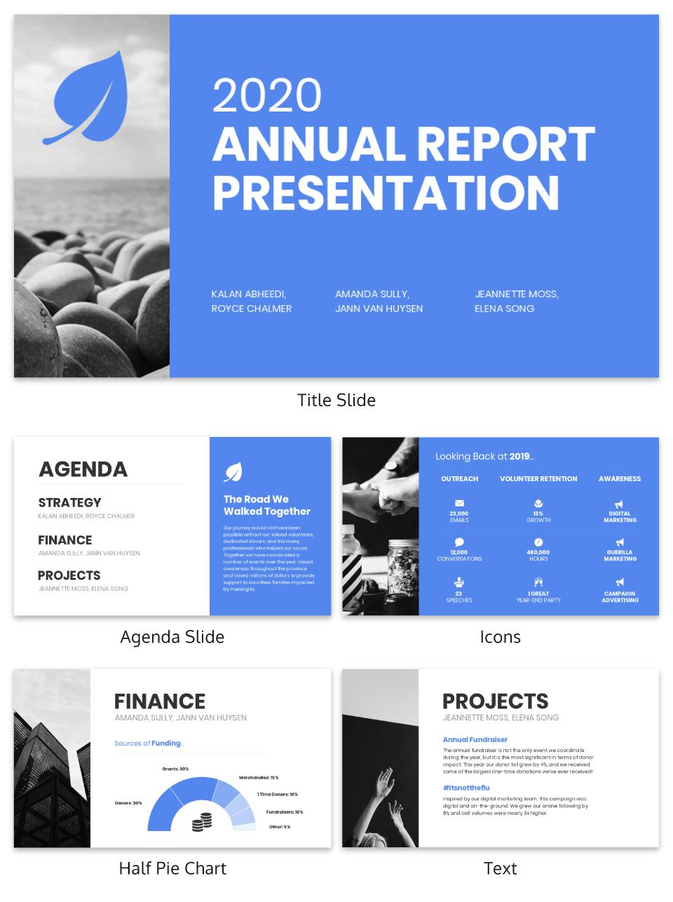 Non Profit Annual Report Presentation Template In Nonprofit Annual Report Template