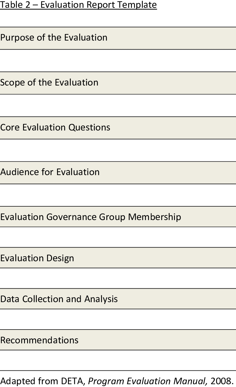Presents A Template For The Evaluation Report. The Report In Website Evaluation Report Template