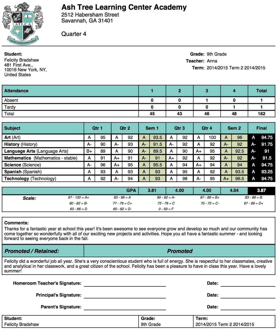 Sample High School Report Card - Zohre.horizonconsulting.co Throughout Middle School Report Card Template