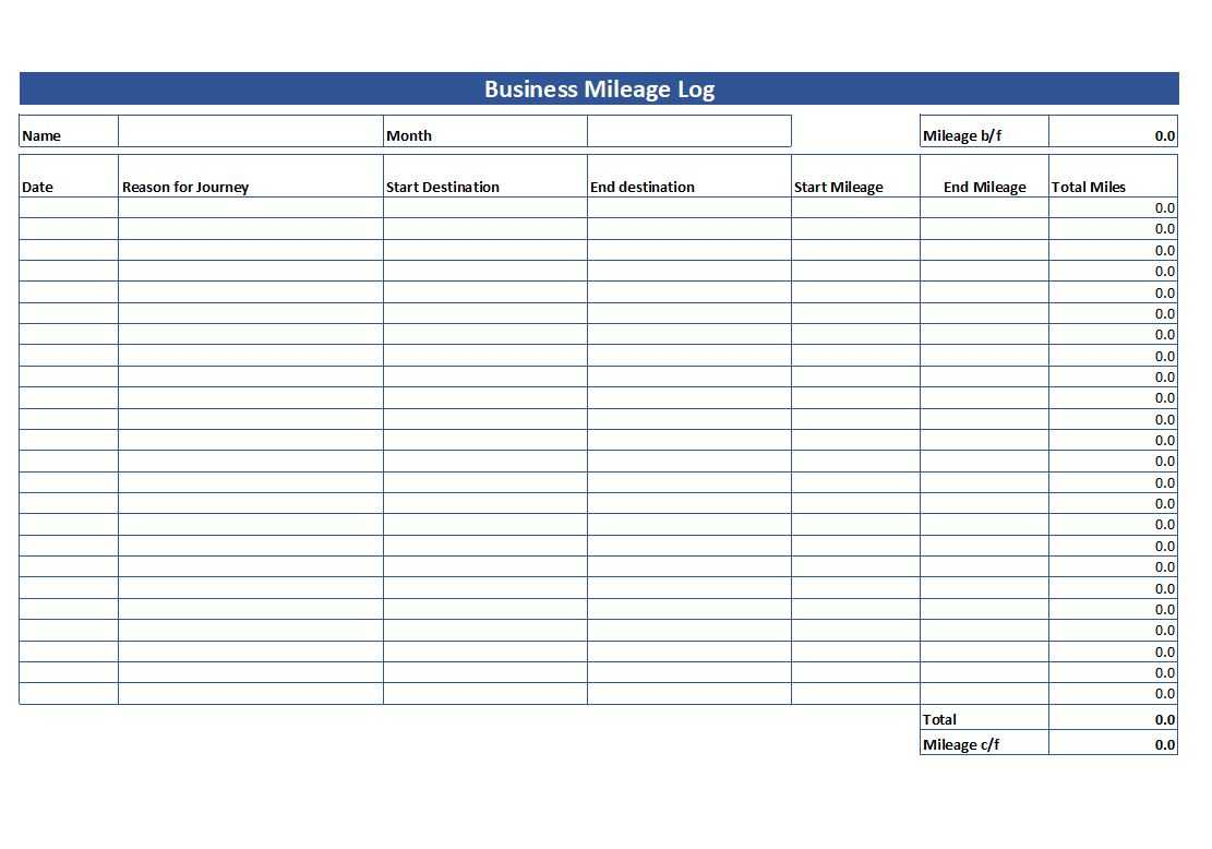 Simple Mileage Log - Free Mileage Log Template Download Within Mileage Report Template