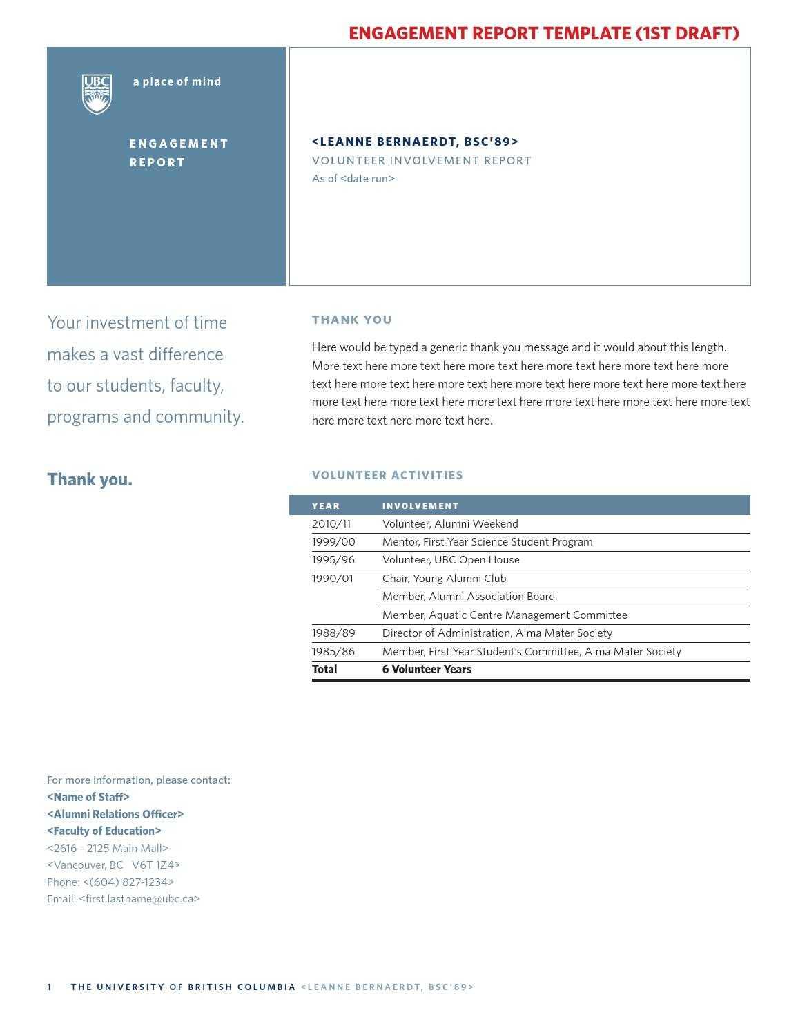 Template Volunteer Reportjeffrey Hsu - Issuu Intended For Volunteer Report Template