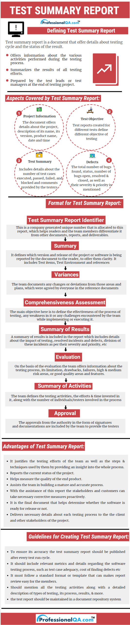 Test Summary Report |Professionalqa With Regard To Test Summary Report Template
